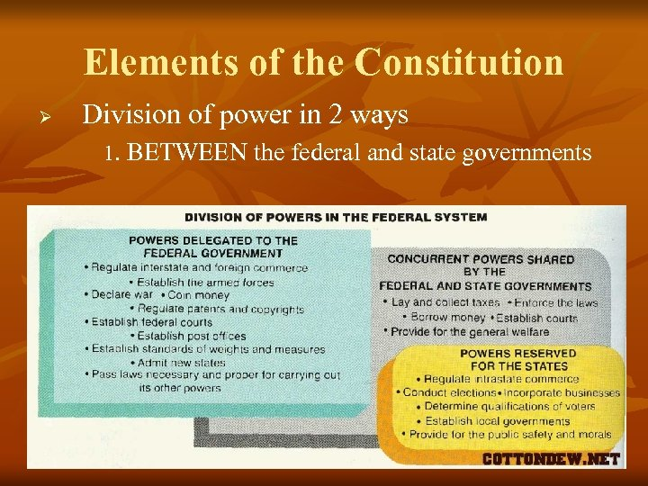 Elements of the Constitution Ø Division of power in 2 ways 1. BETWEEN the