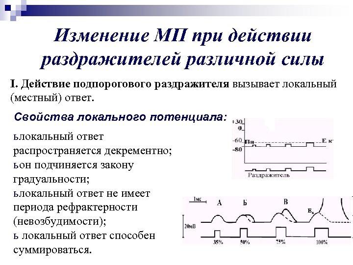 Изменение МП при действии раздражителей различной силы I. Действие подпорогового раздражителя вызывает локальный (местный)