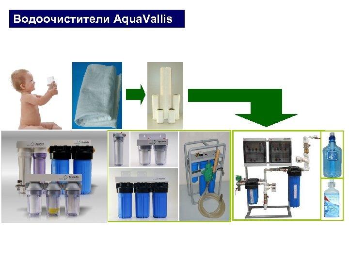 Водоочистители Aqua. Vallis