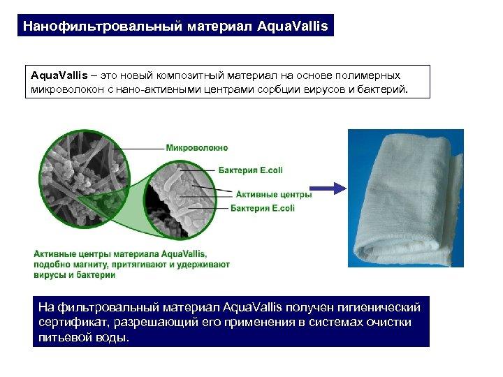 Нанофильтровальный материал Aqua. Vallis – это новый композитный материал на основе полимерных микроволокон с