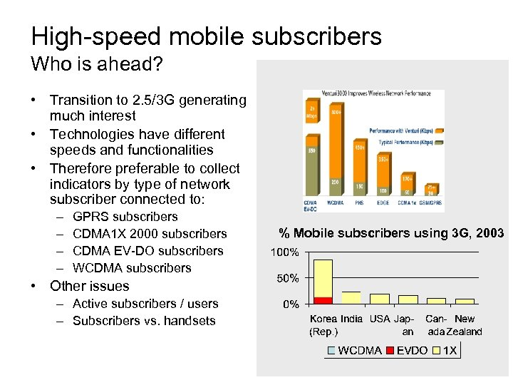 High-speed mobile subscribers Who is ahead? • Transition to 2. 5/3 G generating much