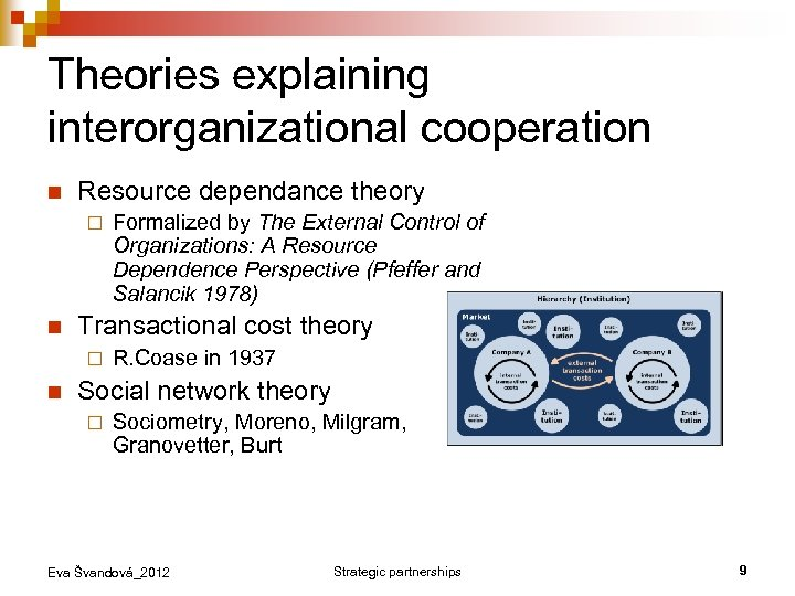 Theories explaining interorganizational cooperation n Resource dependance theory ¨ n Transactional cost theory ¨