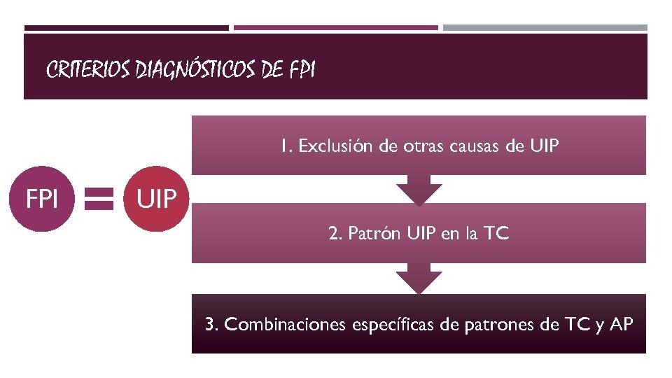 CRITERIOS DIAGNÓSTICOS DE FPI 1. Exclusión de otras causas de UIP FPI UIP 2.