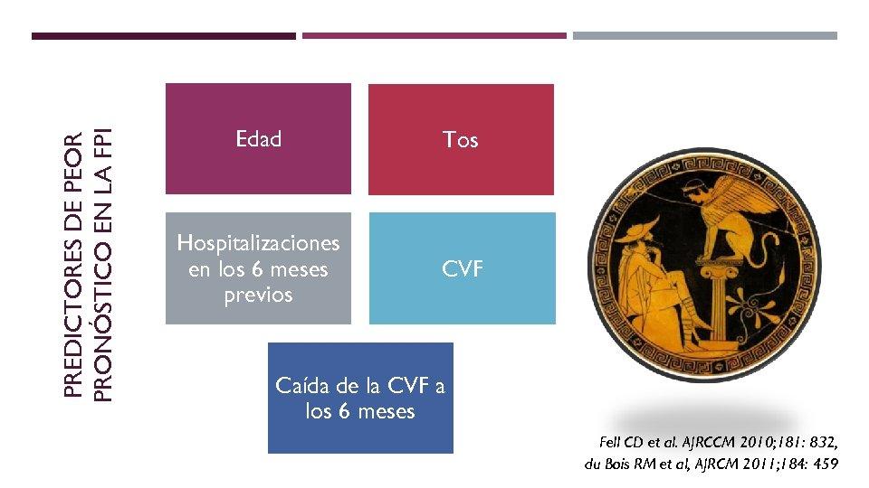 PREDICTORES DE PEOR PRONÓSTICO EN LA FPI Edad Tos Hospitalizaciones en los 6 meses