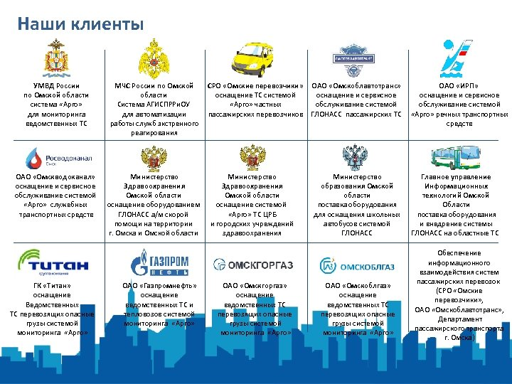 Наши клиенты УМВД России по Омской области система «Арго» для мониторинга ведомственных ТС МЧС