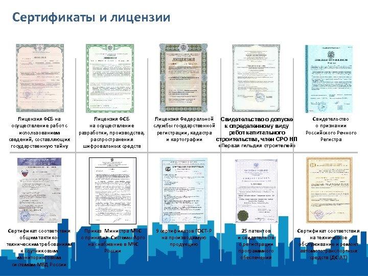 Сертификаты и лицензии Лицензия ФСБ на осуществление работ с использованием сведений, составляющих государственную тайну