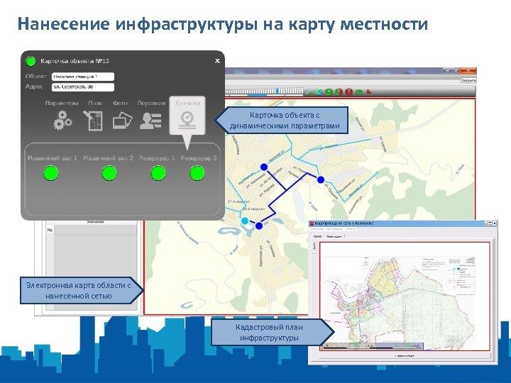 Нанесение инфраструктуры на карту местности Карточка объекта с динамическими параметрами Электронная карта области с