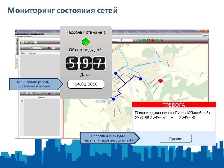 Мониторинг состояния сетей Мониторинг работы в реальном времени Оповещение в случае изменения параметров или