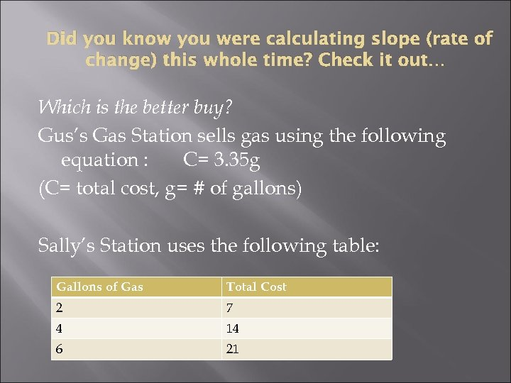 Did you know you were calculating slope (rate of change) this whole time? Check