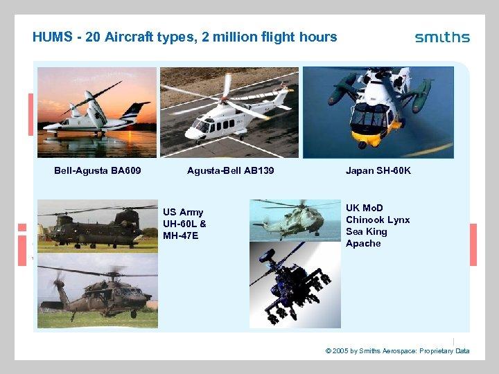 HUMS - 20 Aircraft types, 2 million flight hours Bell-Agusta BA 609 Agusta-Bell AB