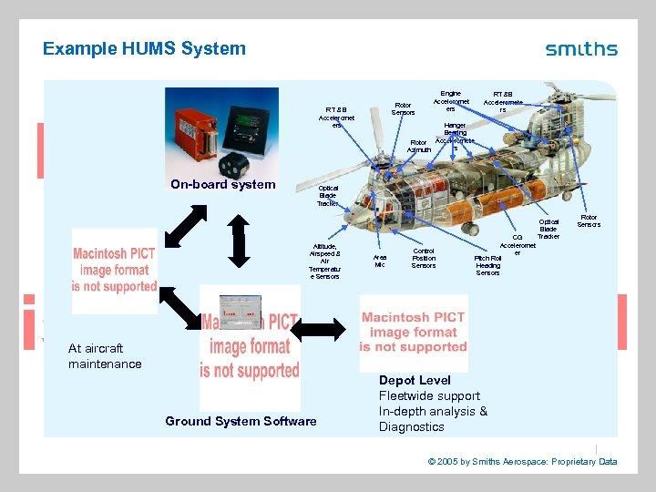 Example HUMS System Rotor Sensors RT & B Acceleromet ers On-board system Engine Acceleromet