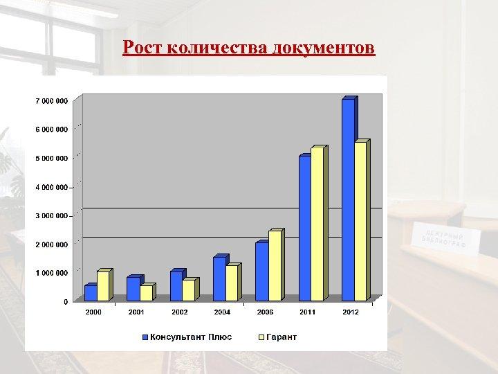Рост количества документов