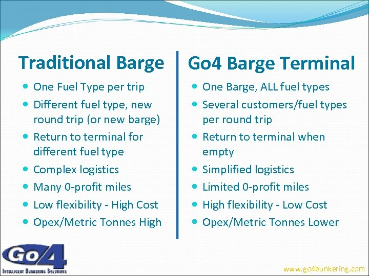 Traditional Barge Go 4 Barge Terminal One Fuel Type per trip Different fuel type,