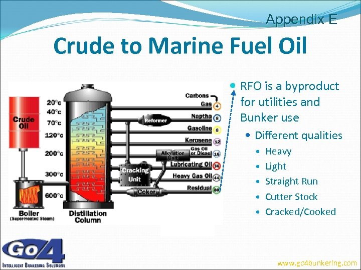 Appendix E Crude to Marine Fuel Oil RFO is a byproduct for utilities and