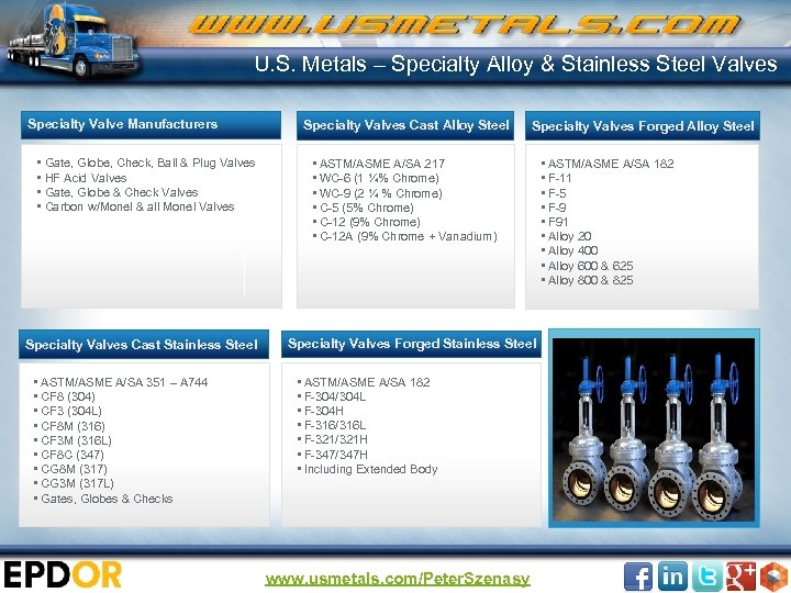 U. S. Metals – Specialty Alloy & Stainless Steel Valves Specialty Valve Manufacturers •