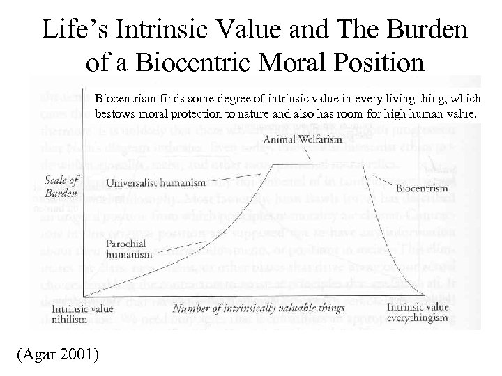 Life's Intrinsic Value and The Burden of a Biocentric Moral Position Biocentrism finds some