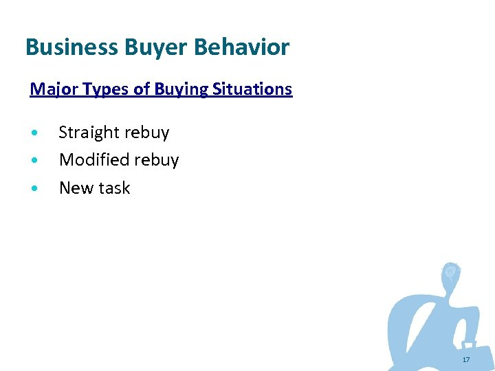 Business Buyer Behavior Major Types of Buying Situations • • • Straight rebuy Modified