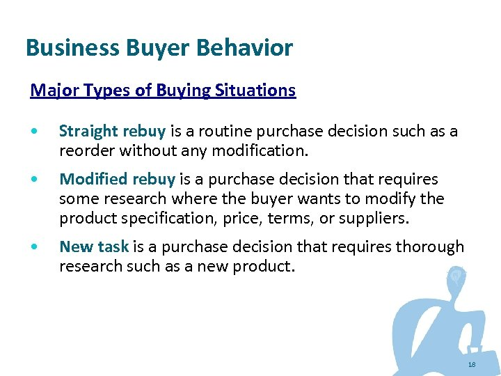 Business Buyer Behavior Major Types of Buying Situations • Straight rebuy is a routine