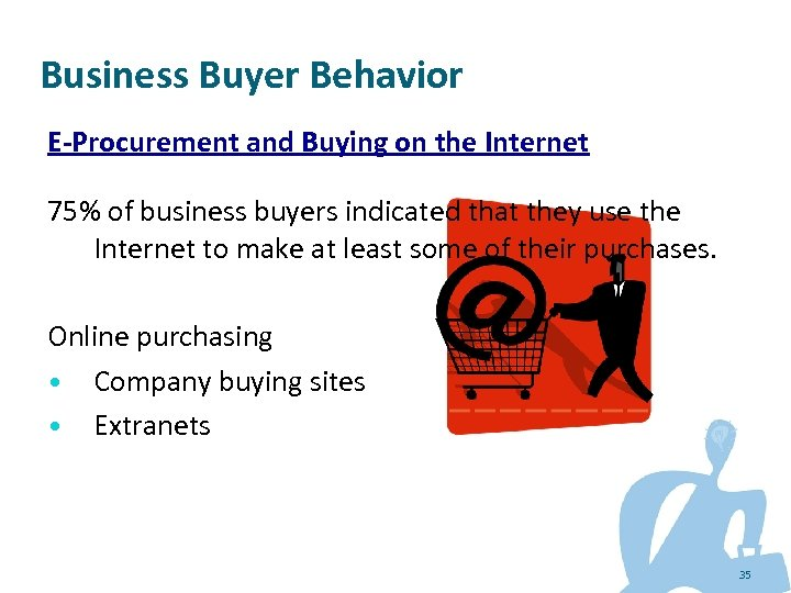 Business Buyer Behavior E-Procurement and Buying on the Internet 75% of business buyers indicated