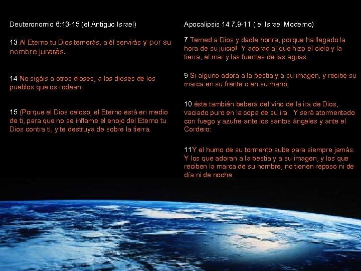 Deuteronomio 6: 13 -15 (el Antiguo Israel) Apocalipsis 14: 7, 9 -11 ( el