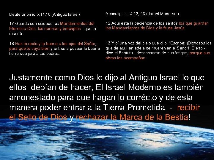 Deuteronomio 6: 17, 18 (Antiguo Israel) Apocalipsis 14: 12, 13 ( Israel Modernol) 17