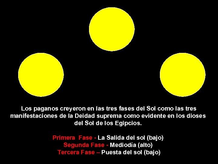 Los paganos creyeron en las tres fases del Sol como las tres manifestaciones de