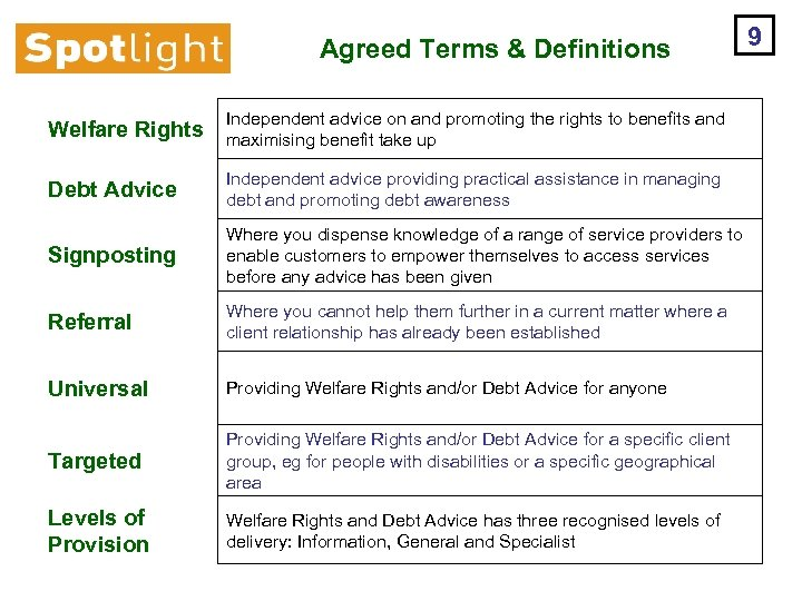 Agreed Terms & Definitions 9 Welfare Rights Independent advice on and promoting the rights