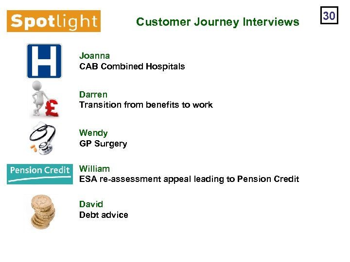Customer Journey Interviews Joanna CAB Combined Hospitals Darren Transition from benefits to work Wendy