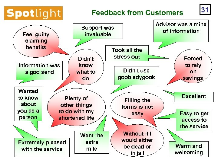 Feedback from Customers Information was a god send Wanted to know about you as