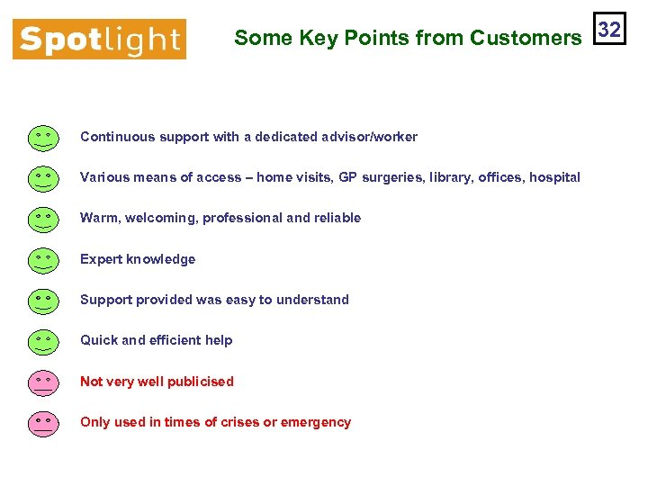 Some Key Points from Customers 32 Continuous support with a dedicated advisor/worker Various means