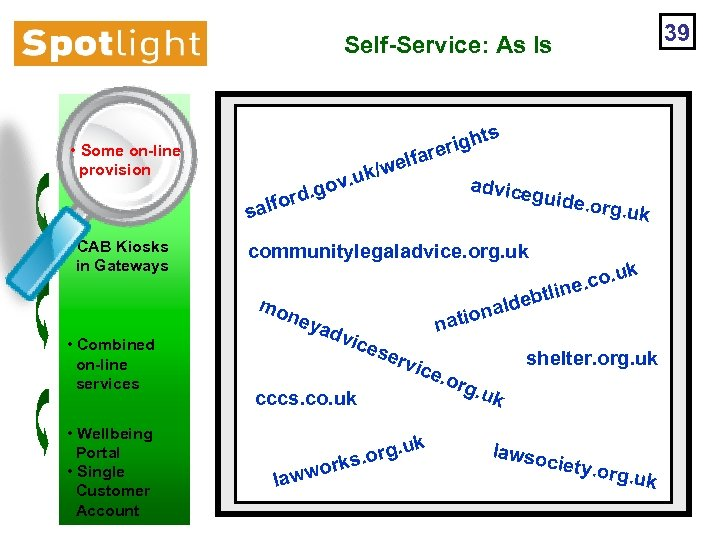 39 Self-Service: As Is ts h rerig a • Some on-line provision f /wel.