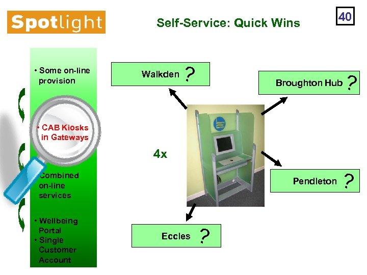 Self-Service: Quick Wins • Some on-line provision Walkden ? 40 Broughton Hub ? •