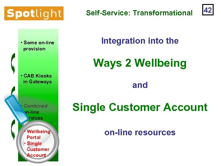 Self-Service: Transformational • Some on-line provision 42 Integration into the Ways 2 Wellbeing •