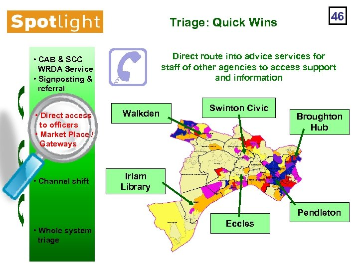 Triage: Quick Wins Direct route into advice services for staff of other agencies to