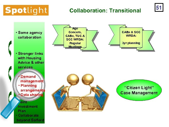 Collaboration: Transitional • Some agency collaboration Age Concern, CABx, TUC & SCC WRDA: Regular