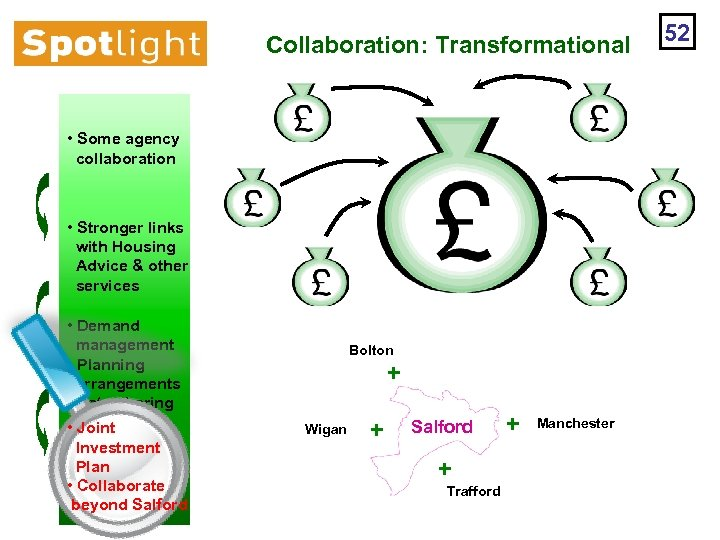 Collaboration: Transformational • Some agency collaboration • Stronger links with Housing Advice & other