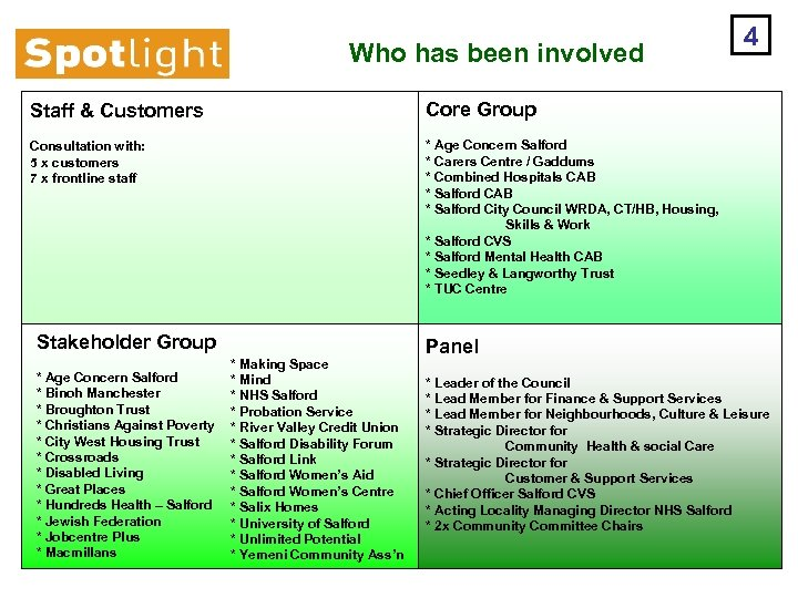 Who has been involved Staff & Customers Core Group Consultation with: 5 x customers