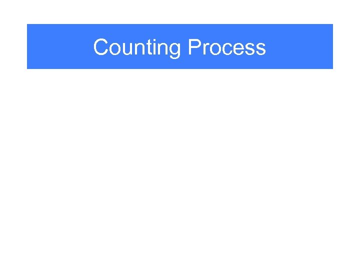 Counting Process