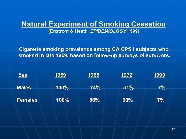 Natural Experiment of Smoking Cessation (Enstrom & Heath EPIDEMIOLOGY 1999) Cigarette smoking prevalence among