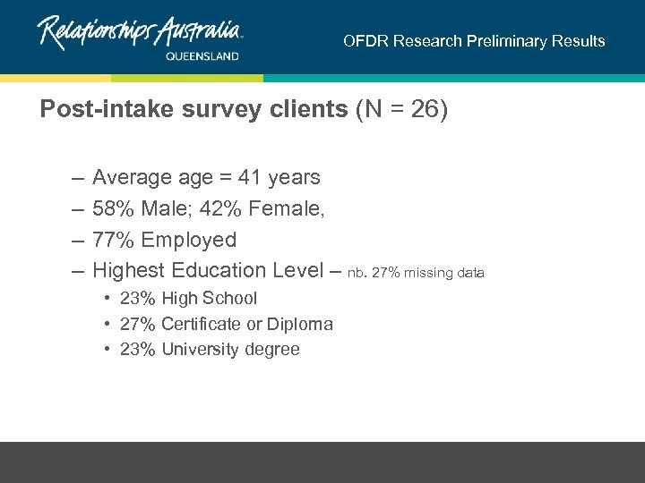 OFDR Research Preliminary Results Post-intake survey clients (N = 26) – – Average =