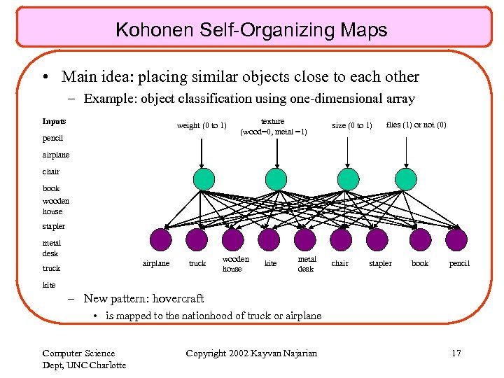 Kohonen Self-Organizing Maps • Main idea: placing similar objects close to each other –