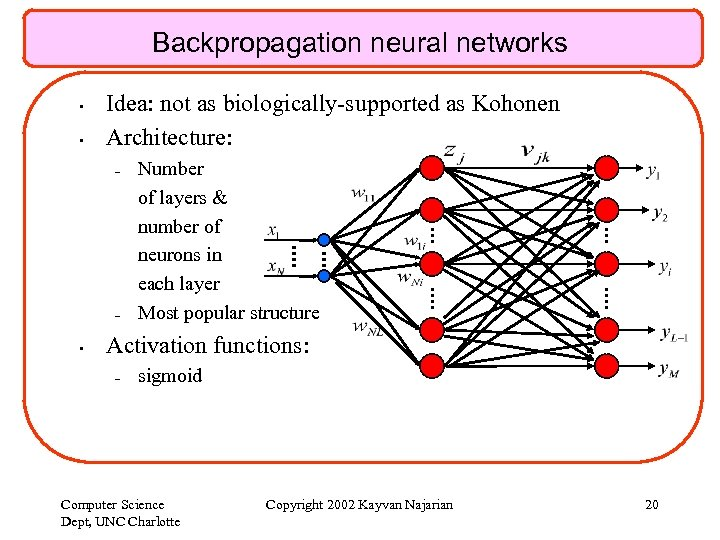 Backpropagation neural networks • • Idea: not as biologically-supported as Kohonen Architecture: – –