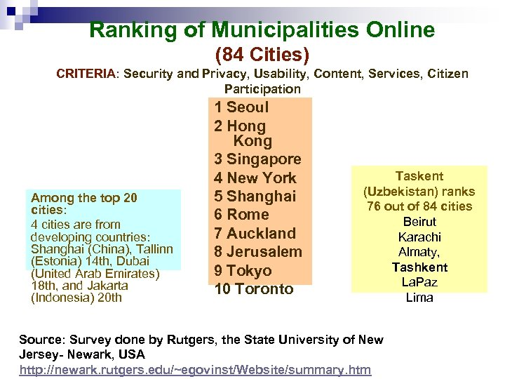 Ranking of Municipalities Online (84 Cities) CRITERIA: Security and Privacy, Usability, Content, Services, Citizen