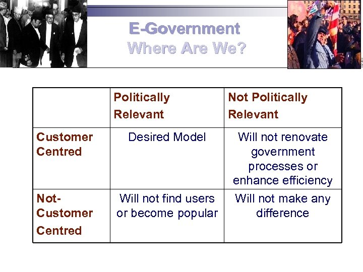 E-Government Where Are We? Politically Relevant Customer Centred Desired Model Not. Customer Centred Will