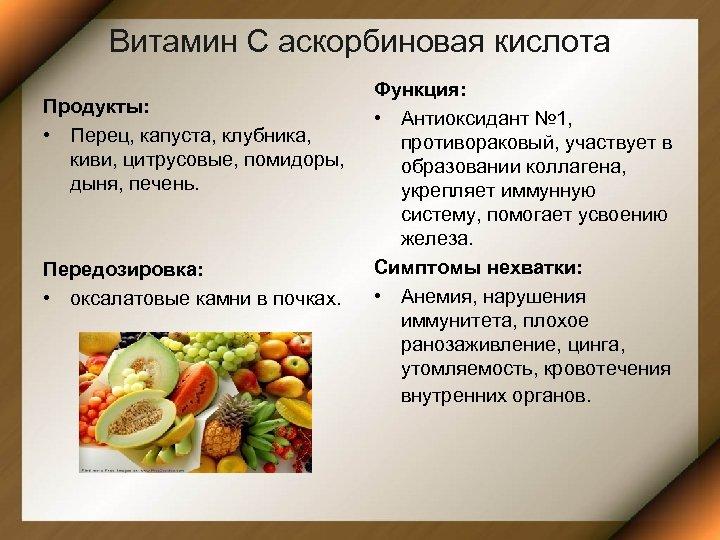 Витамин С аскорбиновая кислота Продукты: • Перец, капуста, клубника, киви, цитрусовые, помидоры, дыня, печень.