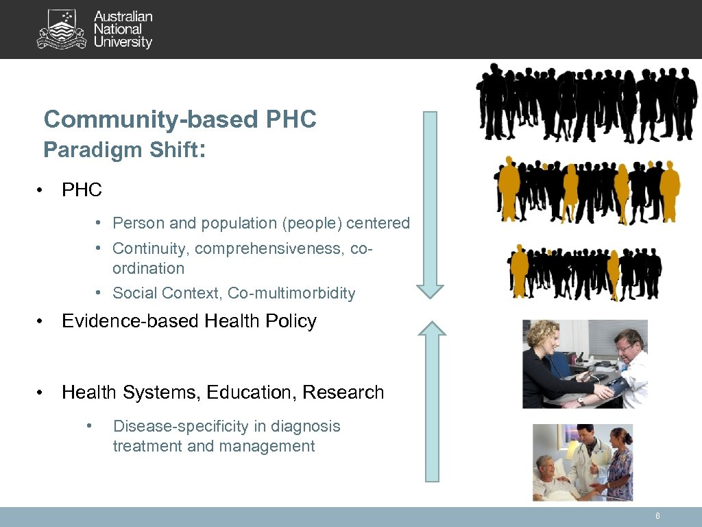 Community-based PHC Paradigm Shift: • PHC • Person and population (people) centered • Continuity,