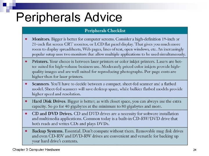 Peripherals Advice Chapter 3 Computer Hardware 24