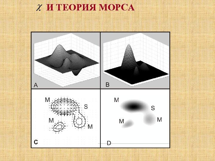 И ТЕОРИЯ МОРСА