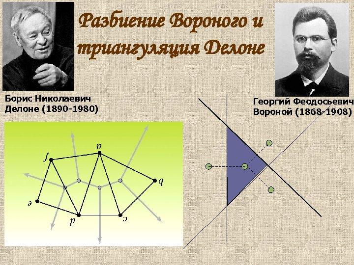 Разбиение Вороного и триангуляция Делоне Борис Николаевич Делоне (1890 -1980) Георгий Феодосьевич Вороной (1868