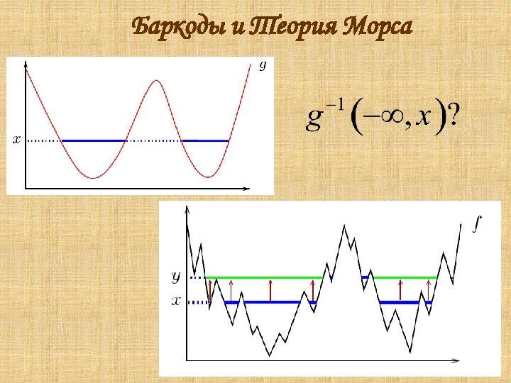 Баркоды и Теория Морса